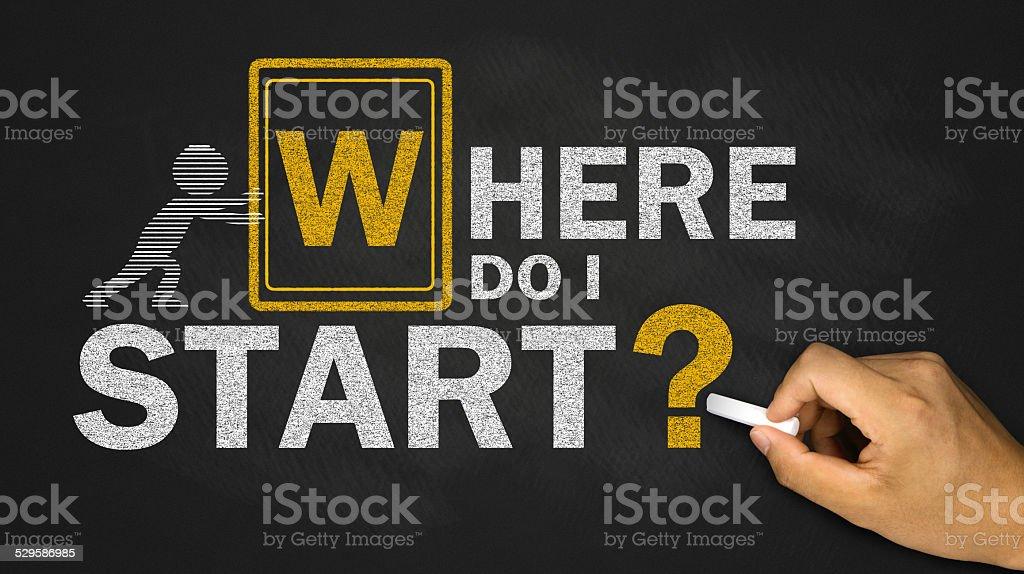 where do i start? stock photo