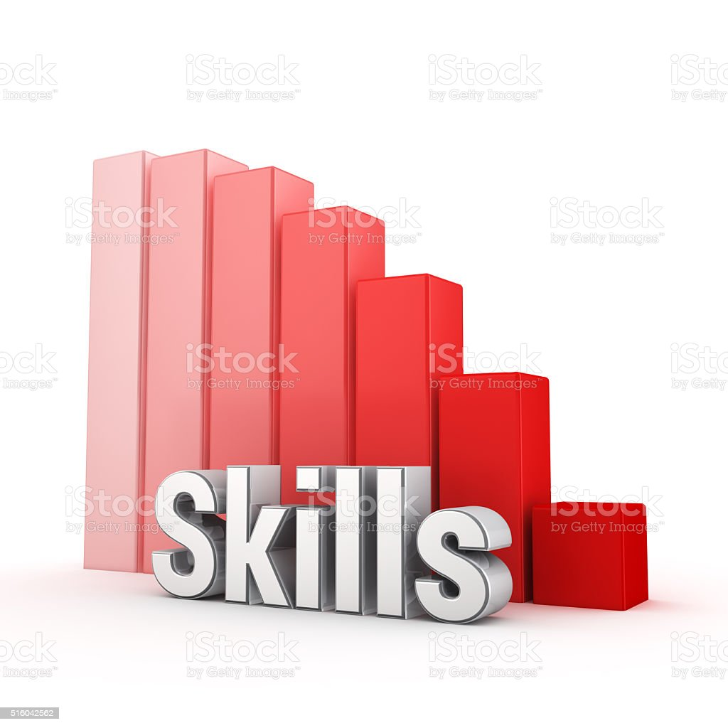 Where is skills? stock photo