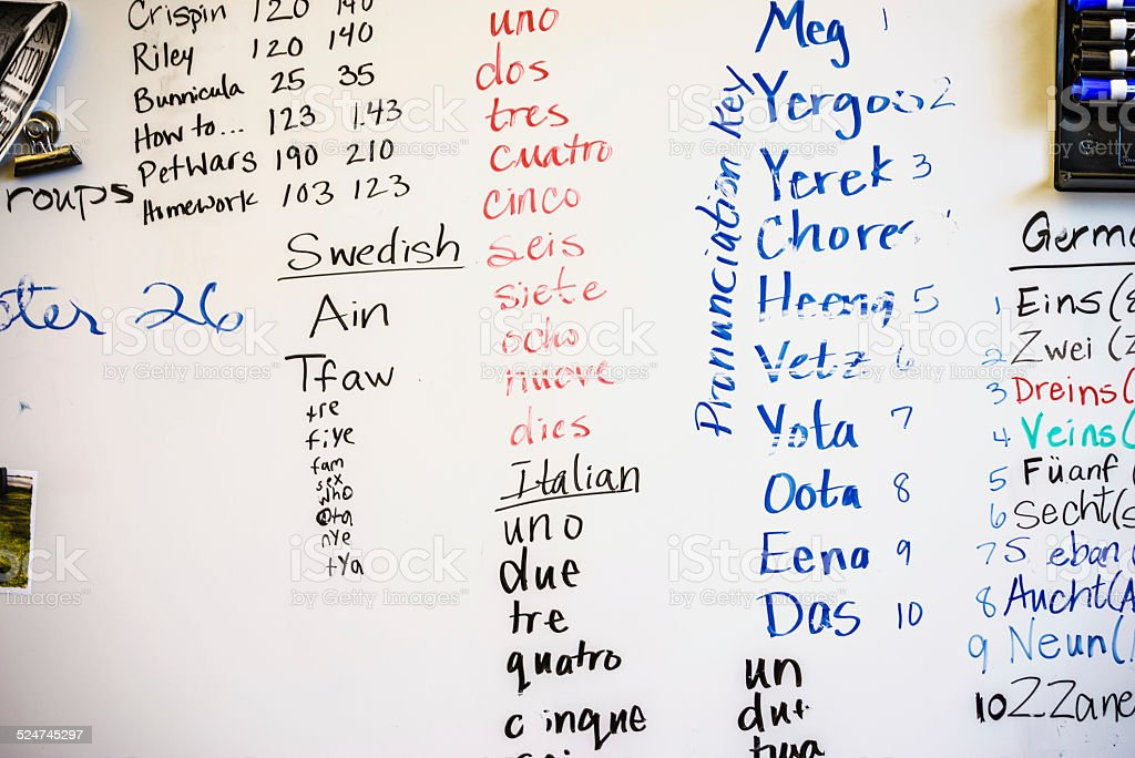 White Board with Various Language Translations of Numbers stock photo