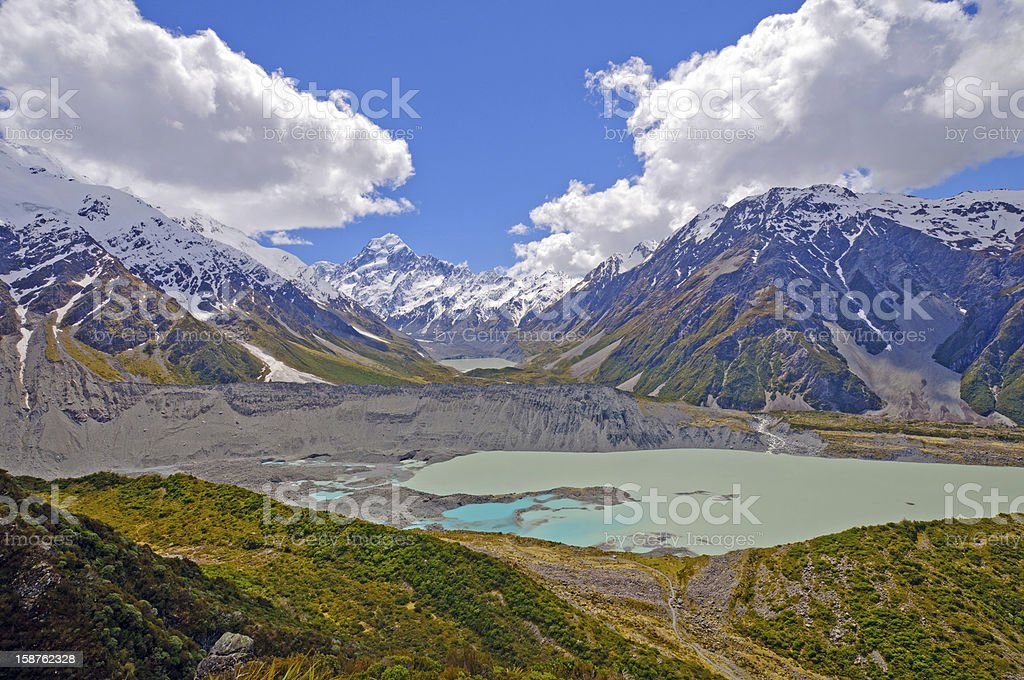 White Capped Mountains and a Glacial Valley royalty-free stock photo