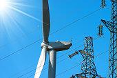 Wind Turbine with Power Line