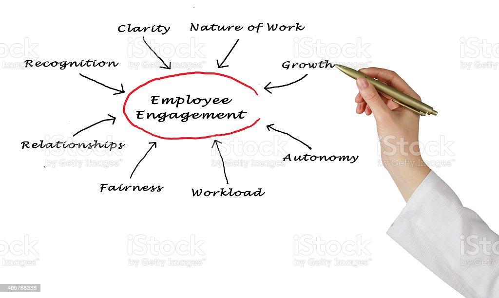 A woman brainstorming how to engage employees  stock photo