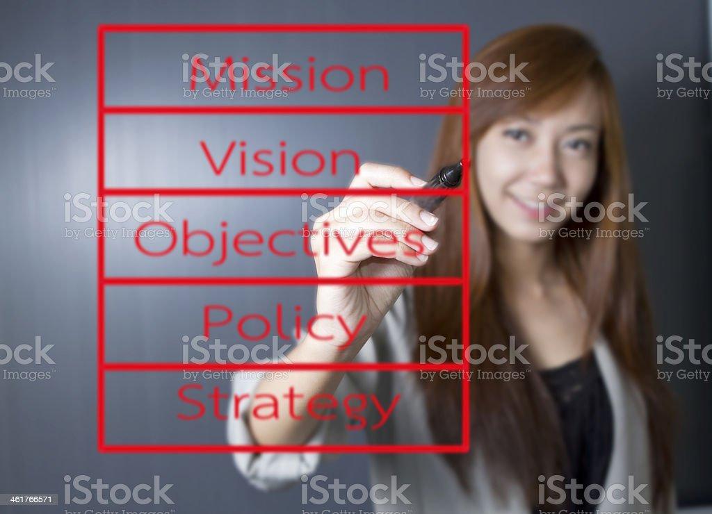 Woman drawing business plan layers. stock photo
