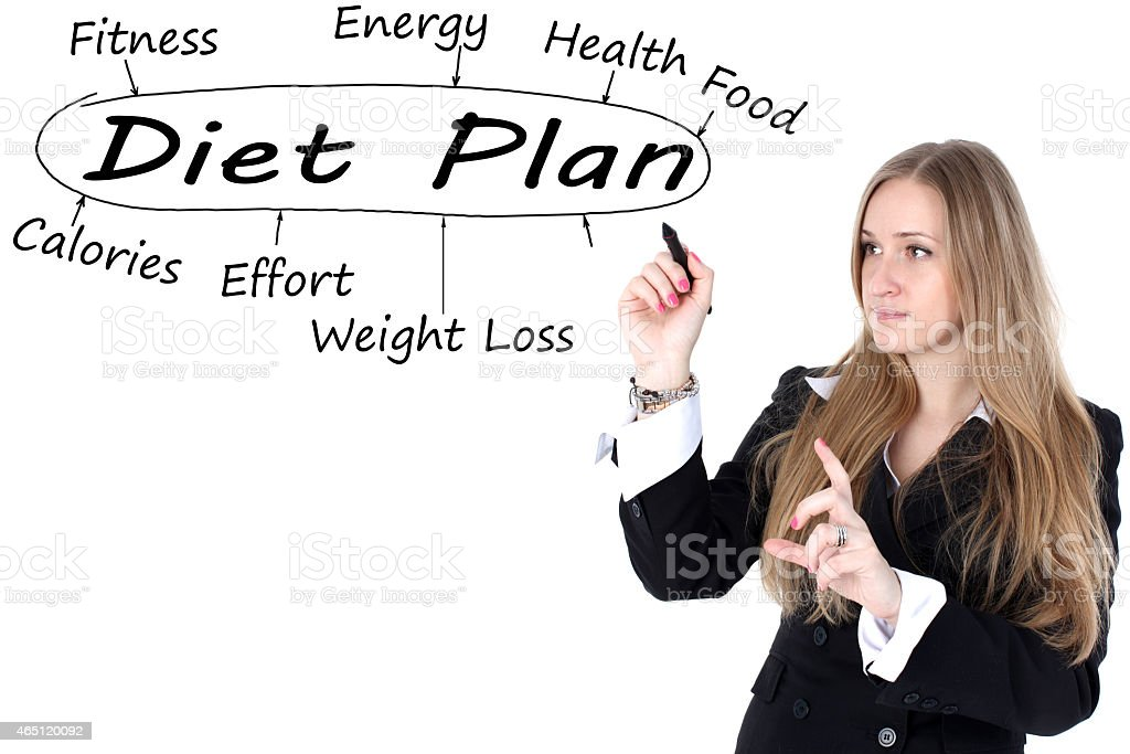 woman drawing of diet plan stock photo