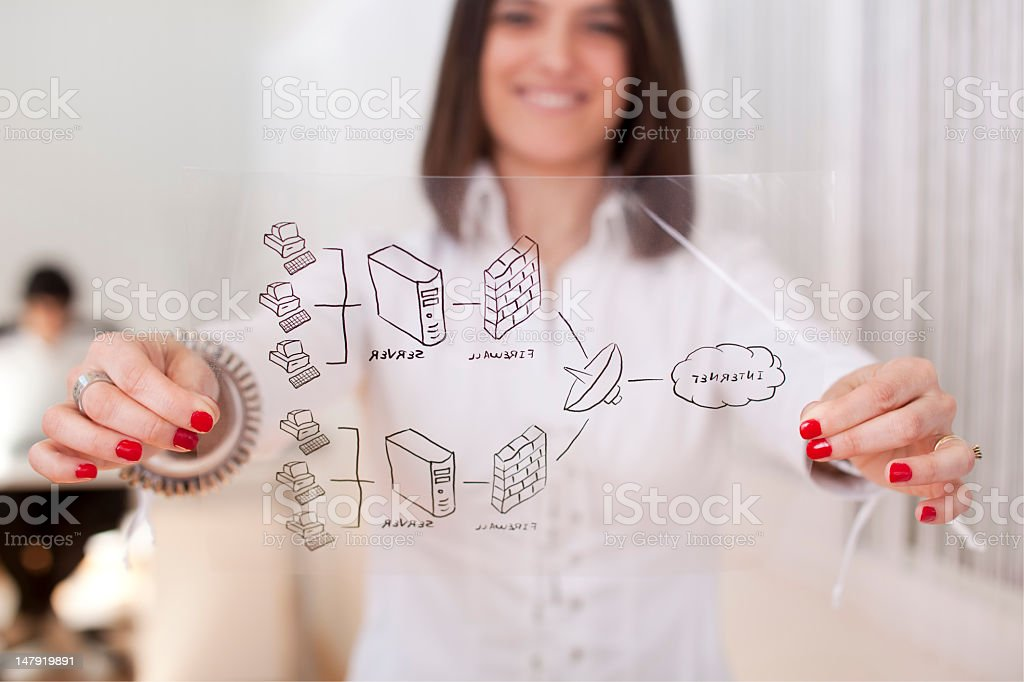 A woman holding a firewall security solution  stock photo