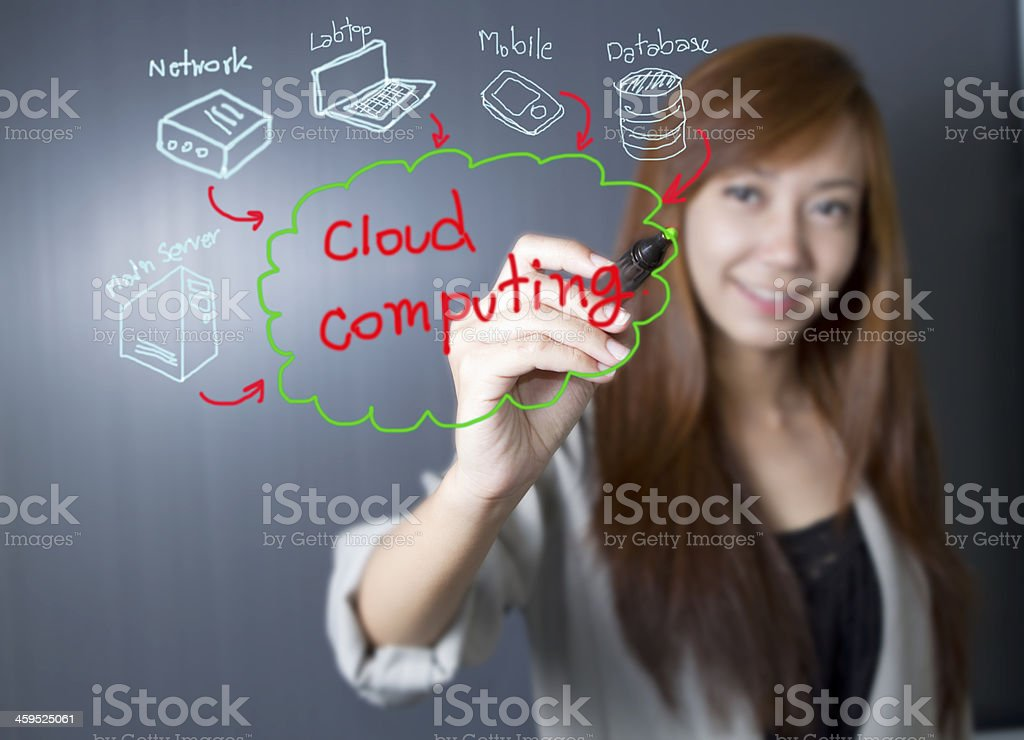 Women drawing a Cloud Computing diagram. royalty-free stock photo