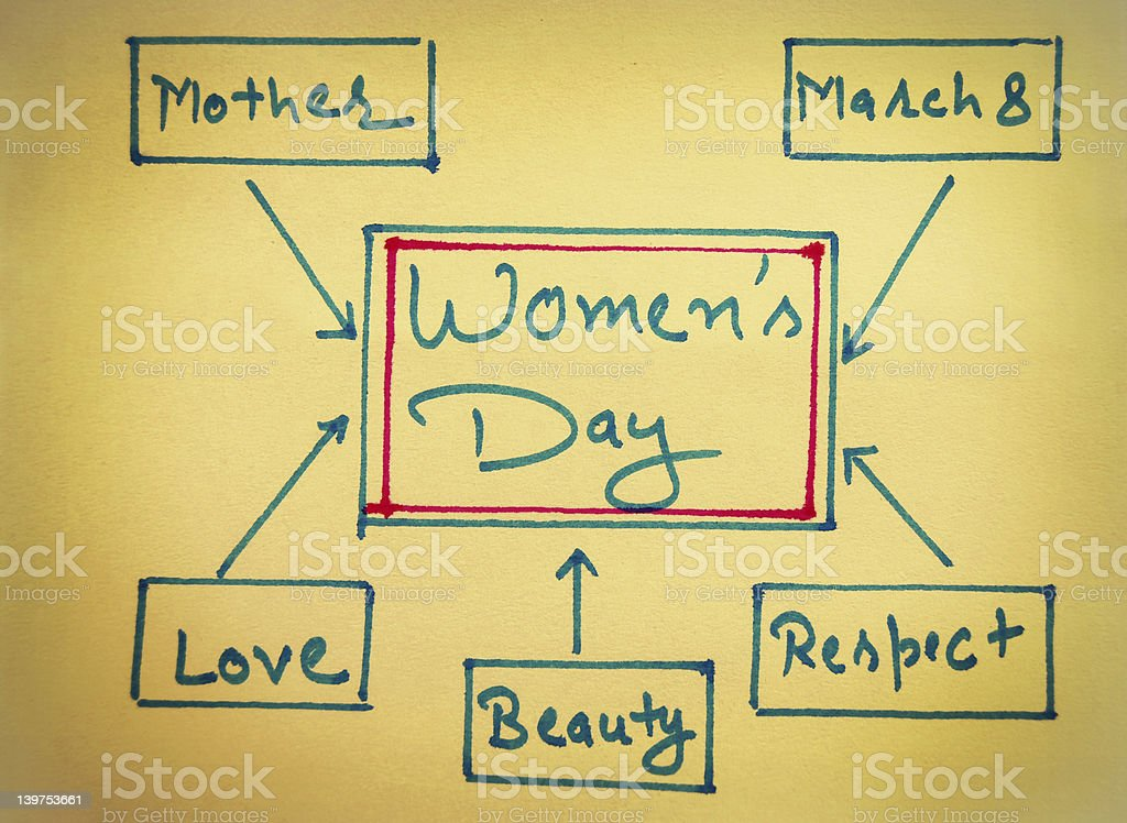 Women's Day Special - Attributes of a woman stock photo