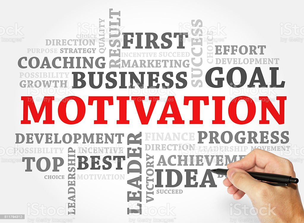 MOTIVATION word cloud, business concept stock photo