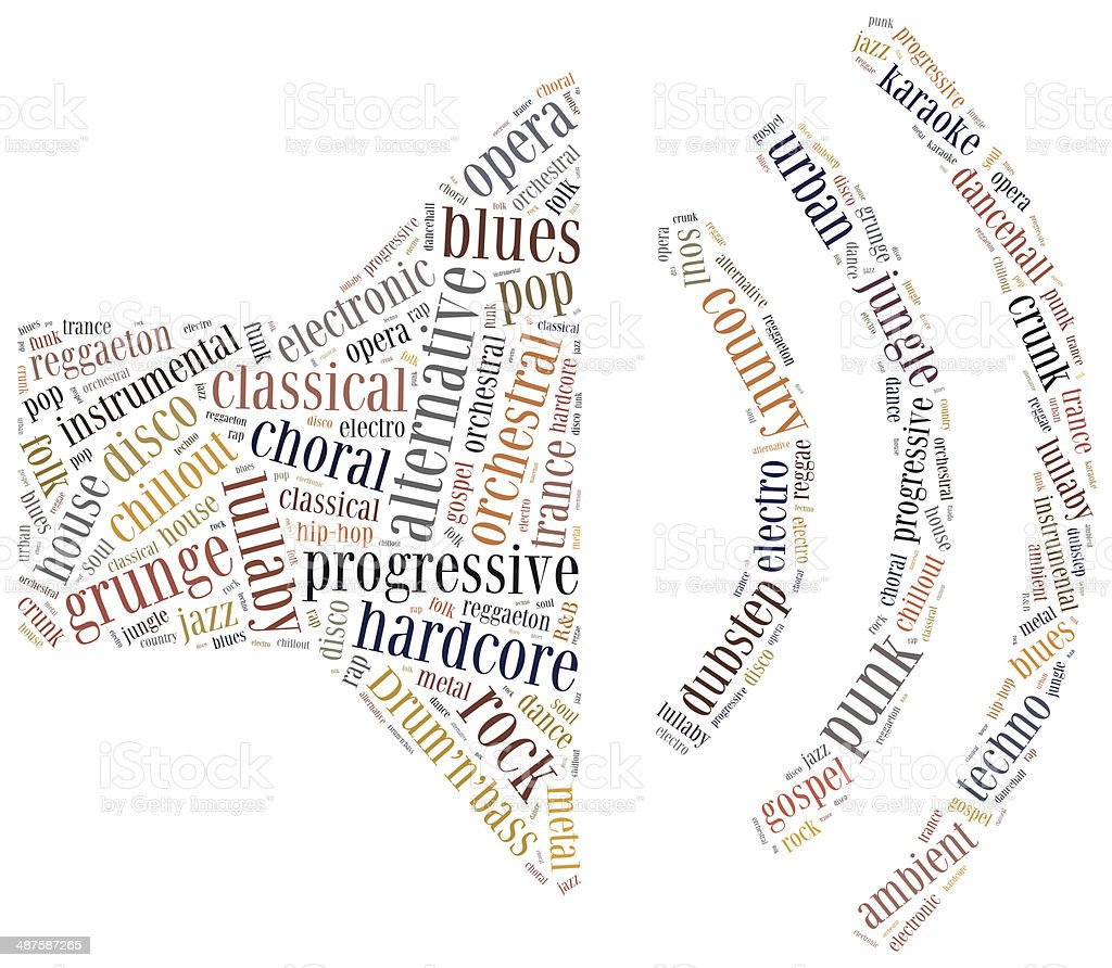 Word cloud concept of music genres stock photo