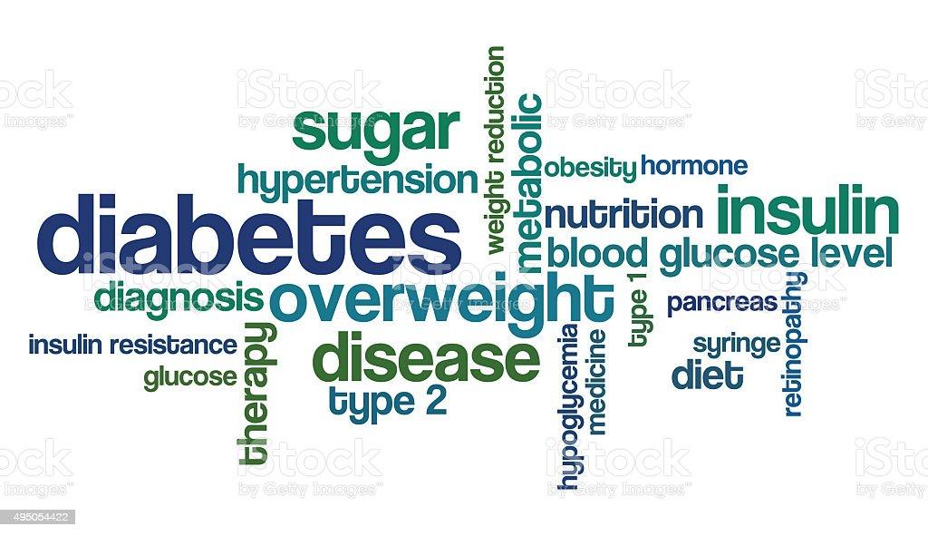 Word Cloud - Diabetes stock photo