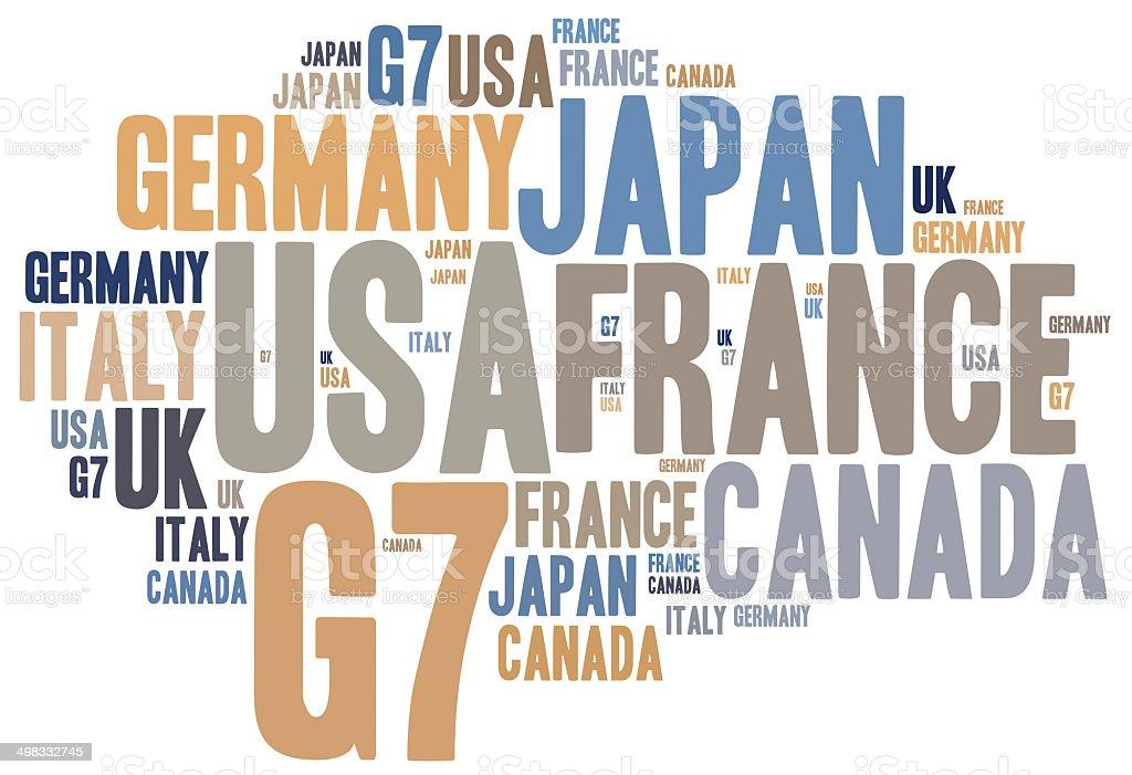 Слово облако иллюстрации, связанные с наиболее <u>слов</u> влиятельных стран Стоковые фото Стоковая фотография