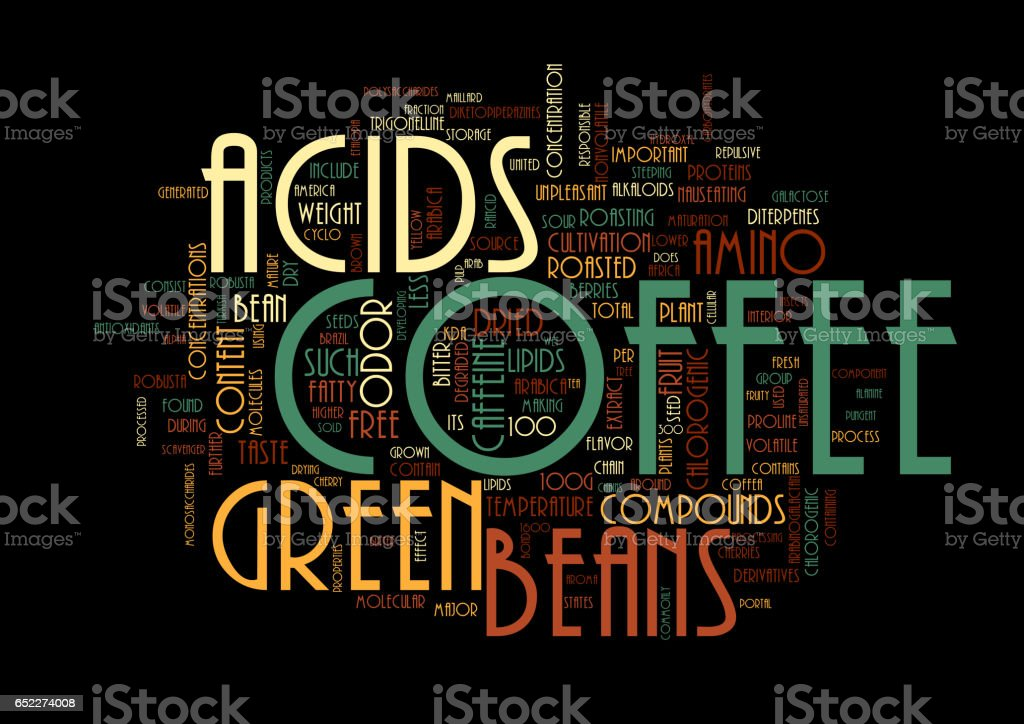 Word Cloud of Coffee Terms on Black Background stock photo