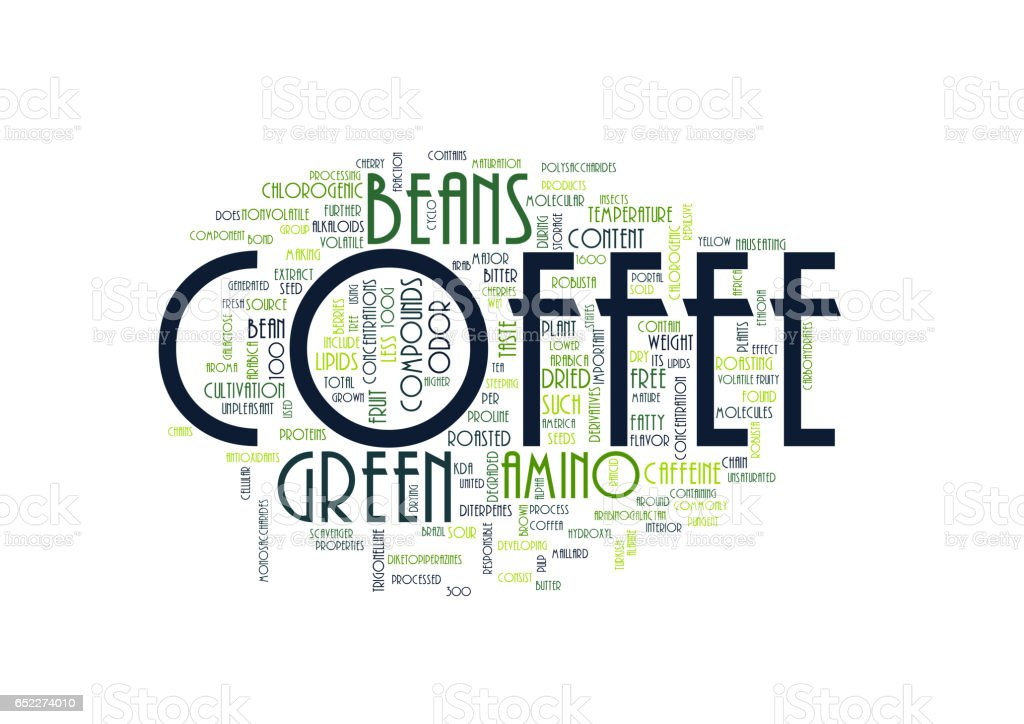 Word Cloud of Coffee Terms on White Background stock photo