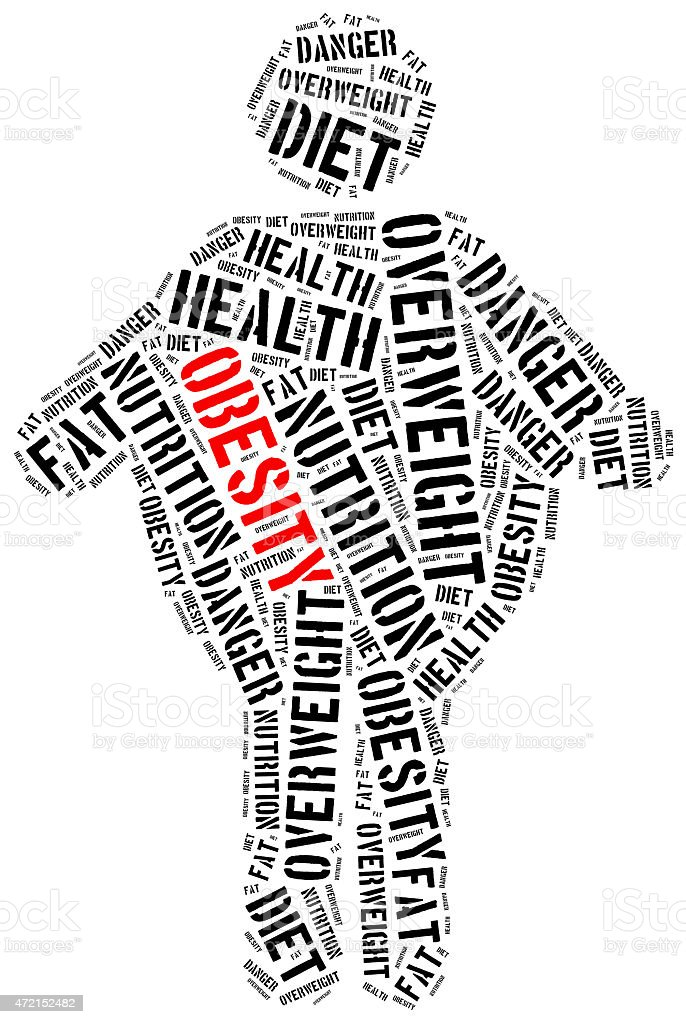 Word cloud related to obesity. vector art illustration