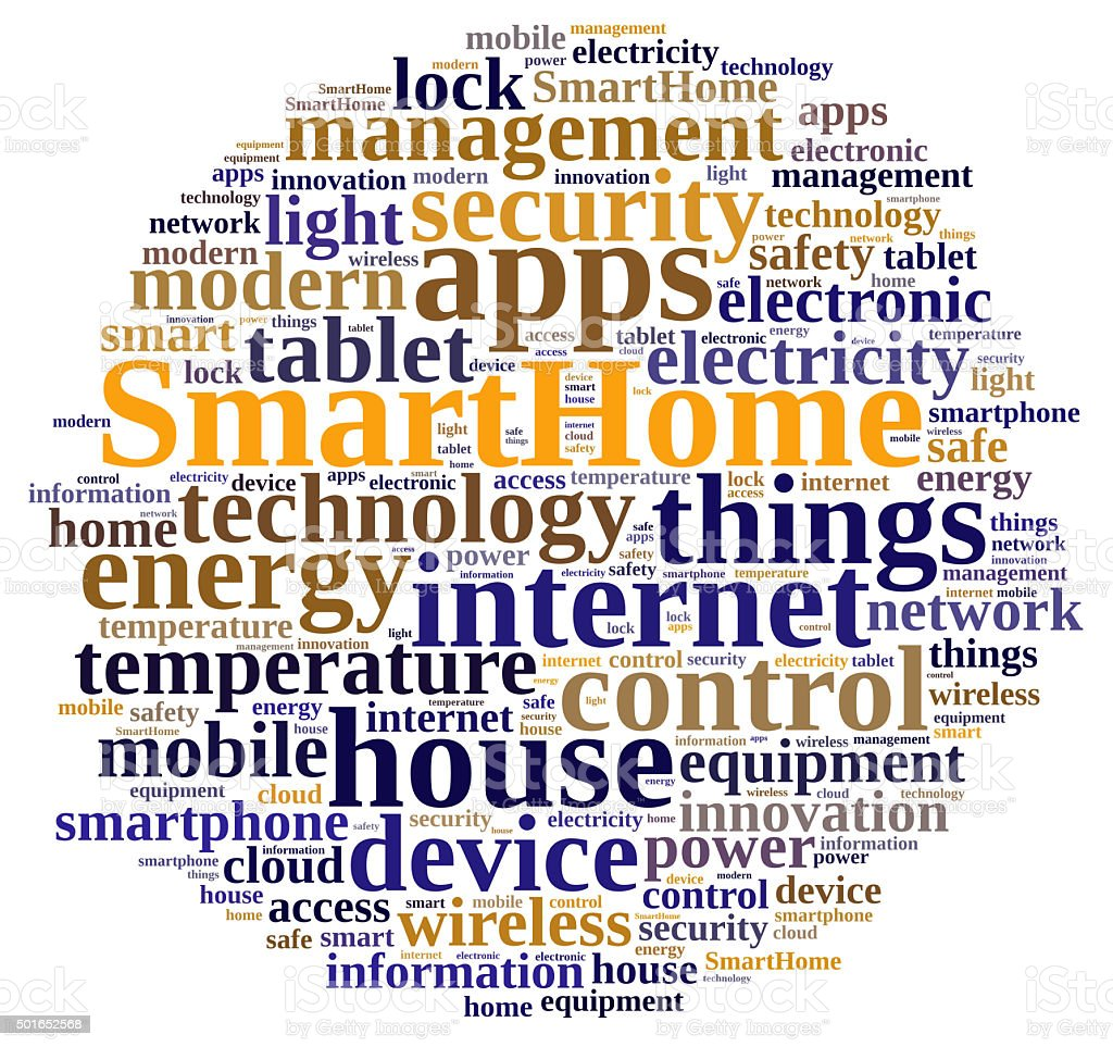 Word cloud with the word Smarthome. stock photo