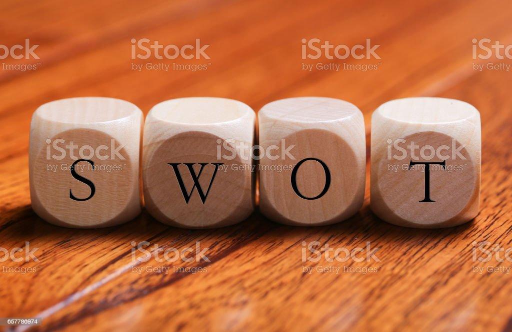 SWOT Word Concept stock photo