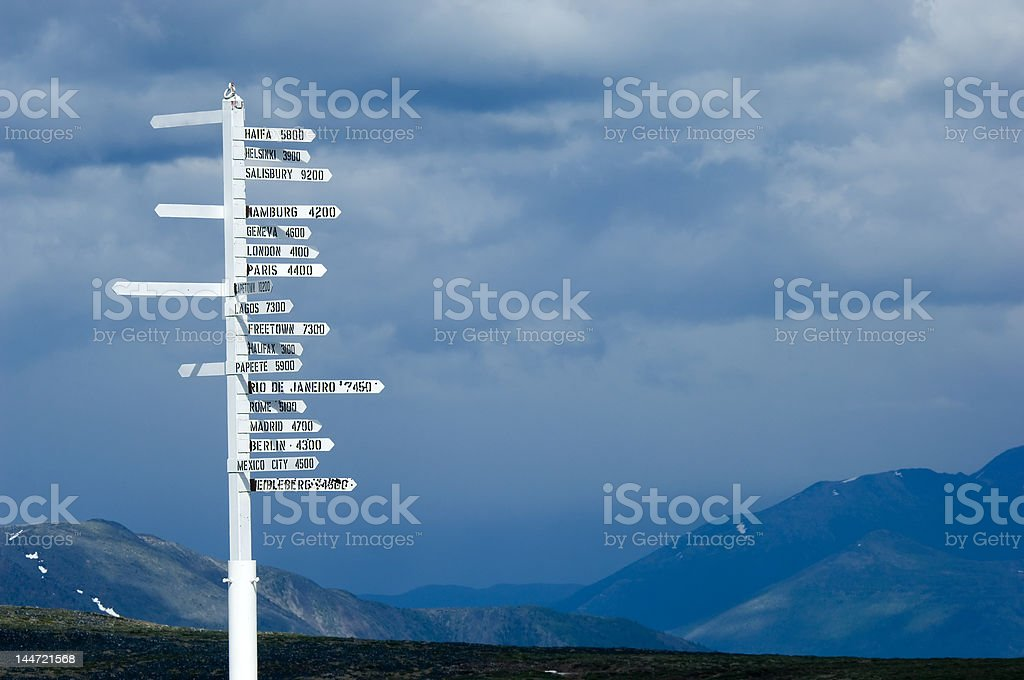 Word direction signs royalty-free stock photo