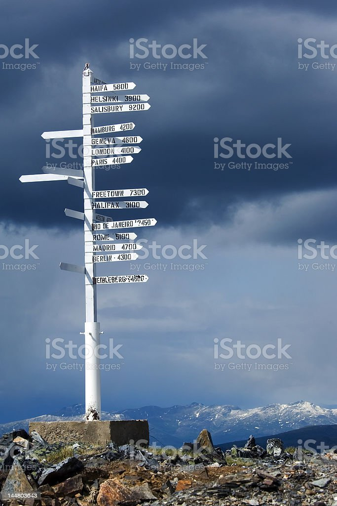 Word direction signs stock photo