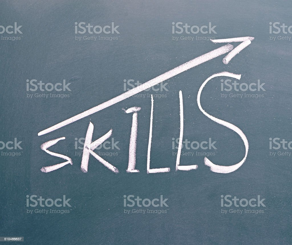 word Skills hand stock photo