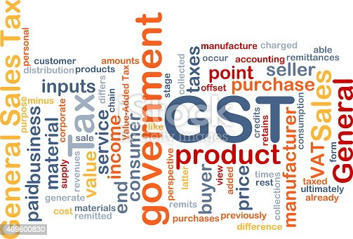 Image result for gst word cloud