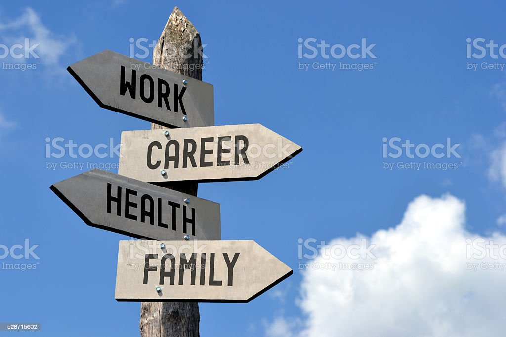 Work, career, health, family signpost stock photo