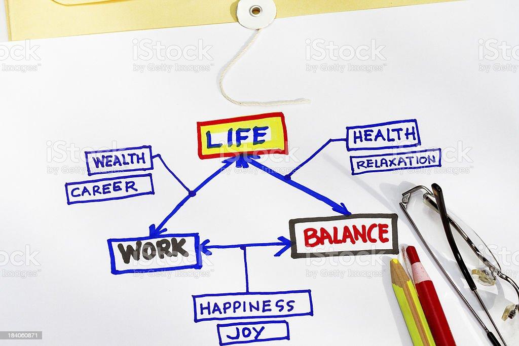 work life and balance stock photo