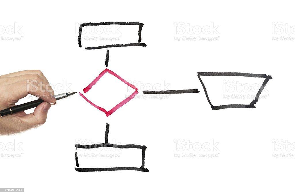 Workflow diagram royalty-free stock photo