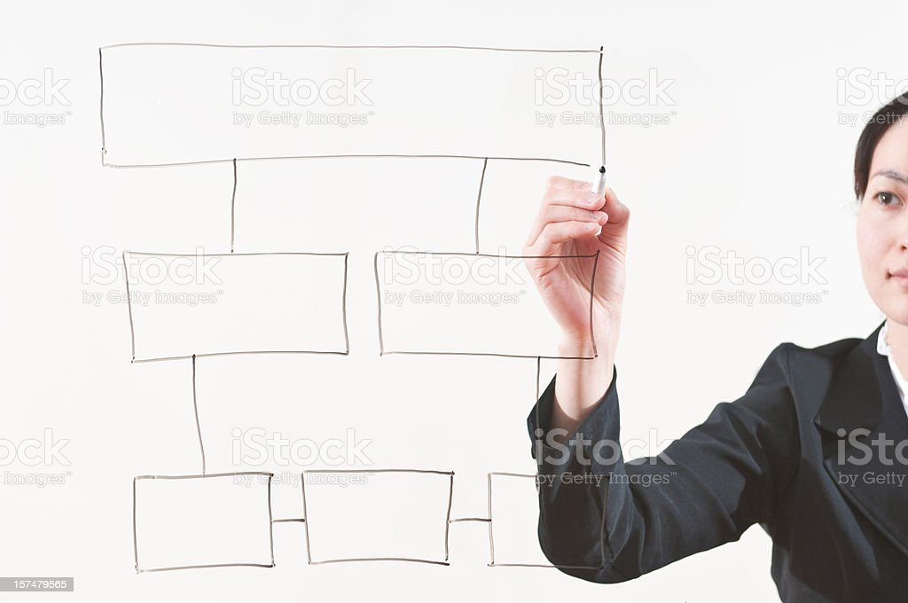 Working Flow Chart royalty-free stock photo
