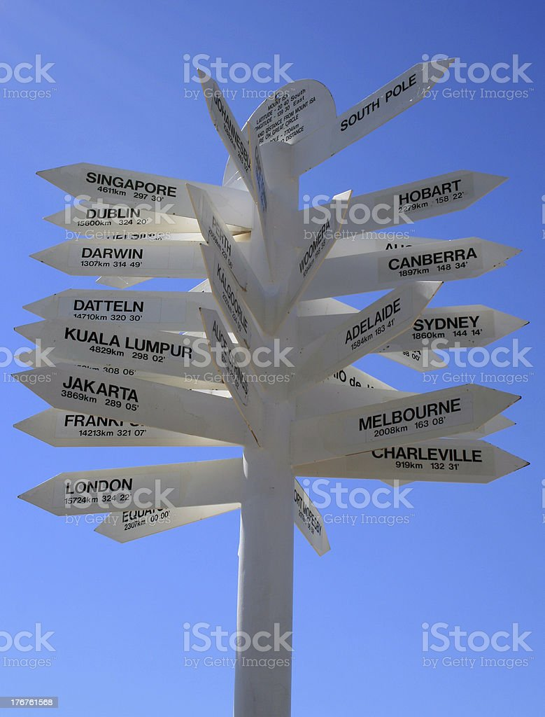 World Destination Sign, Directions to Famous Places royalty-free stock photo