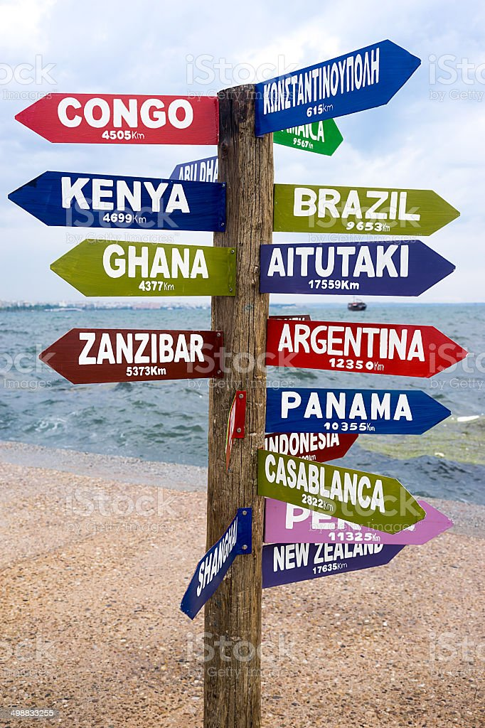 World financial capitals directions signs post over blue sky stock photo