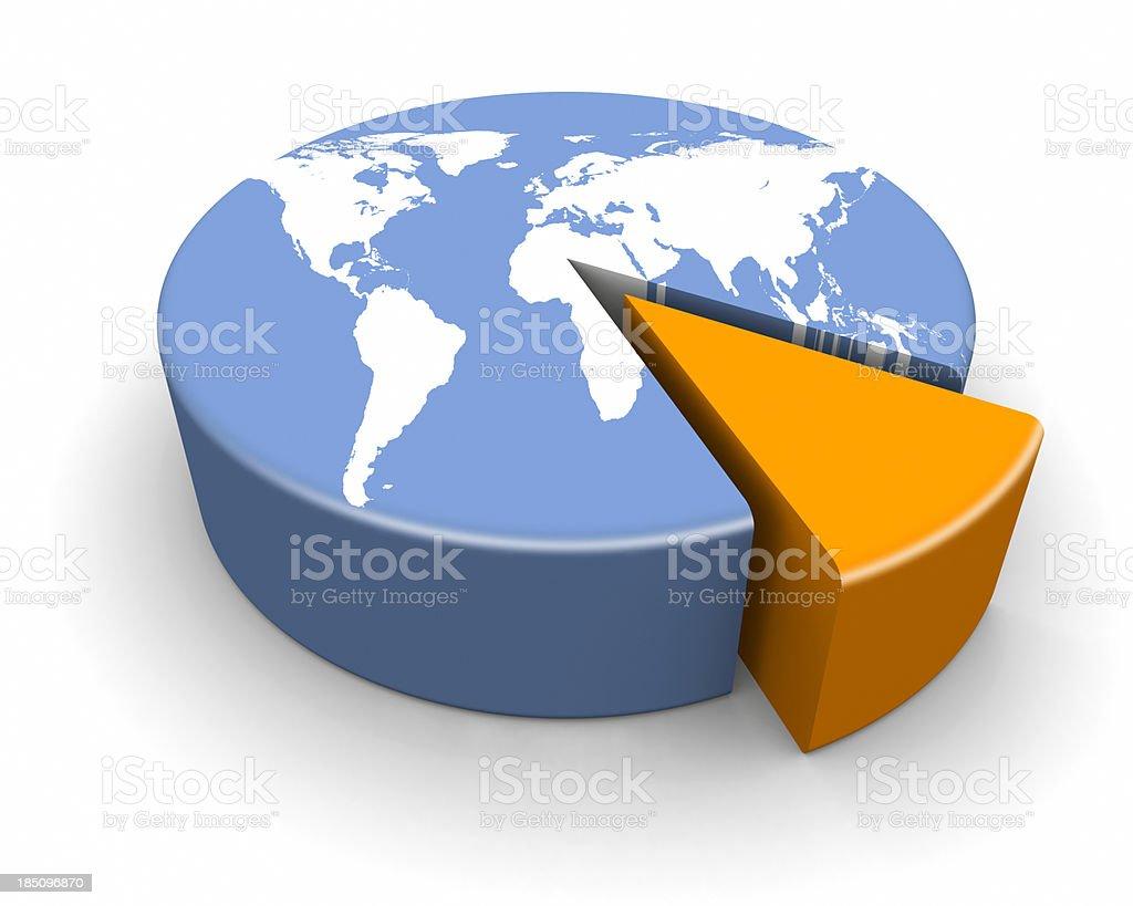 World Pie Chart stock photo
