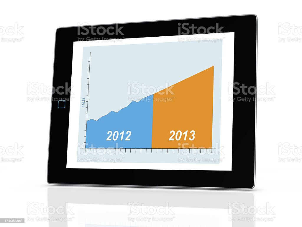 Year 2013 trend chart on tablet computer royalty-free stock photo