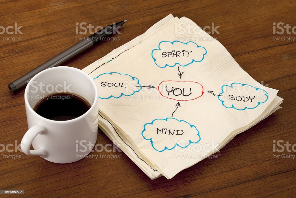 you, body, mind, soul, and spirit royalty-free stock photo