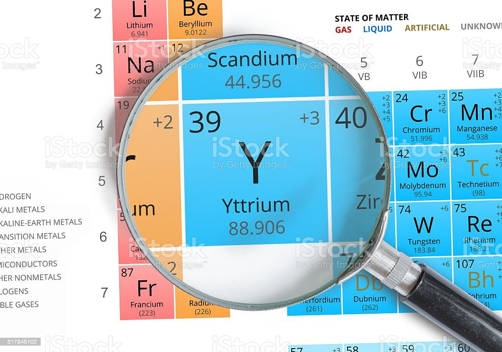 Yttrium symbol - Y. Element of the periodic table zoomed stock photo