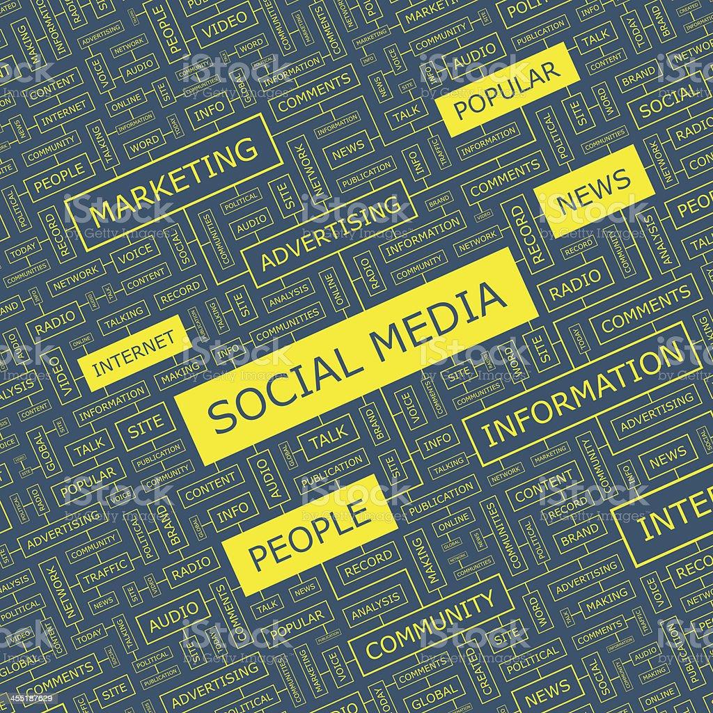 SOCIAL MEDIA royalty-free stock vector art