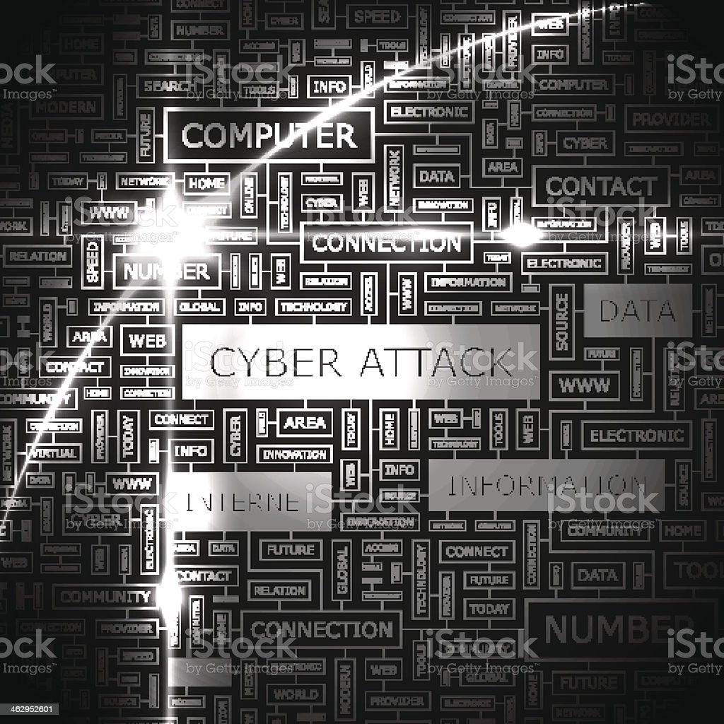 CYBER ATTACK royalty-free stock vector art