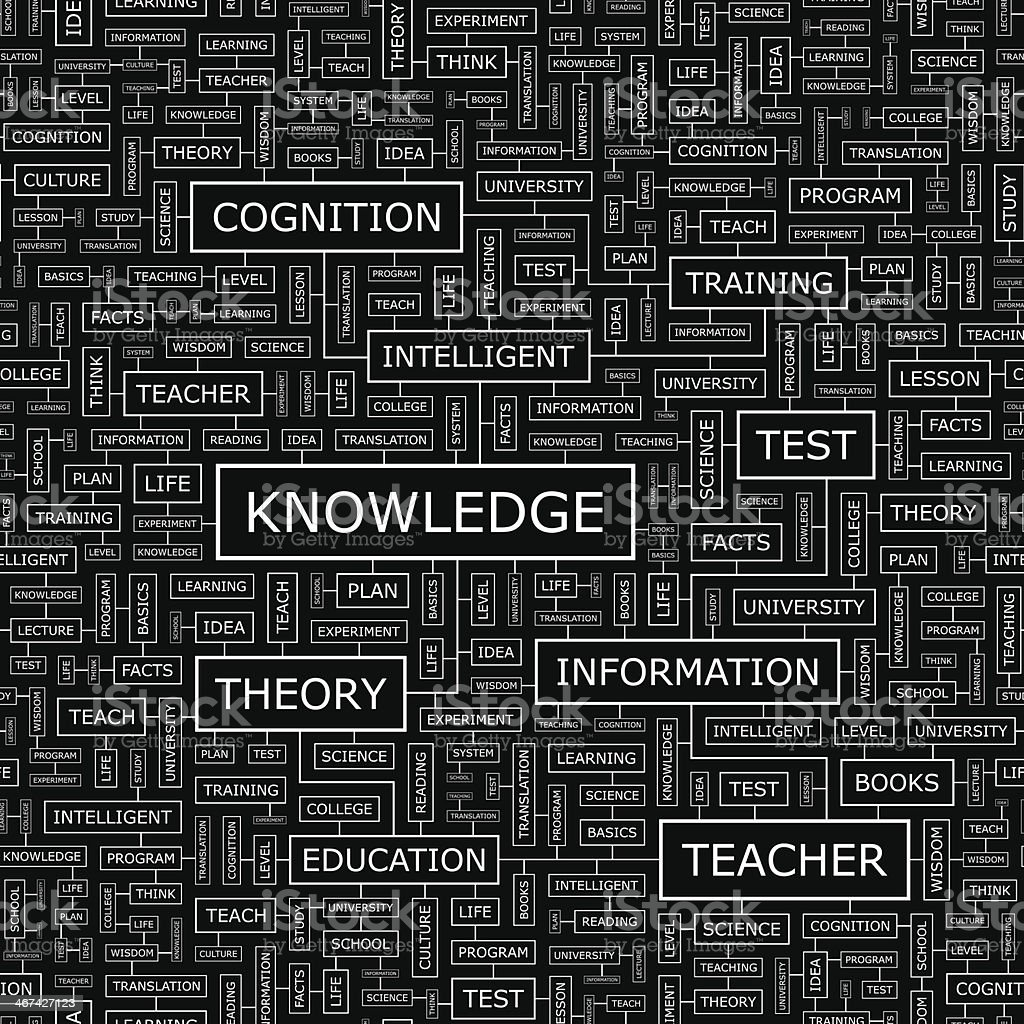 KNOWLEDGE royalty-free stock vector art