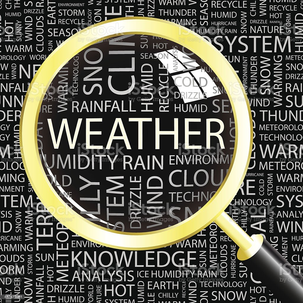 WEATHER. royalty-free stock vector art