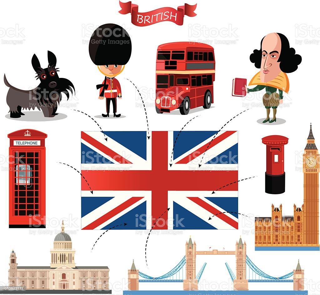 BRITISH FLAG vector art illustration