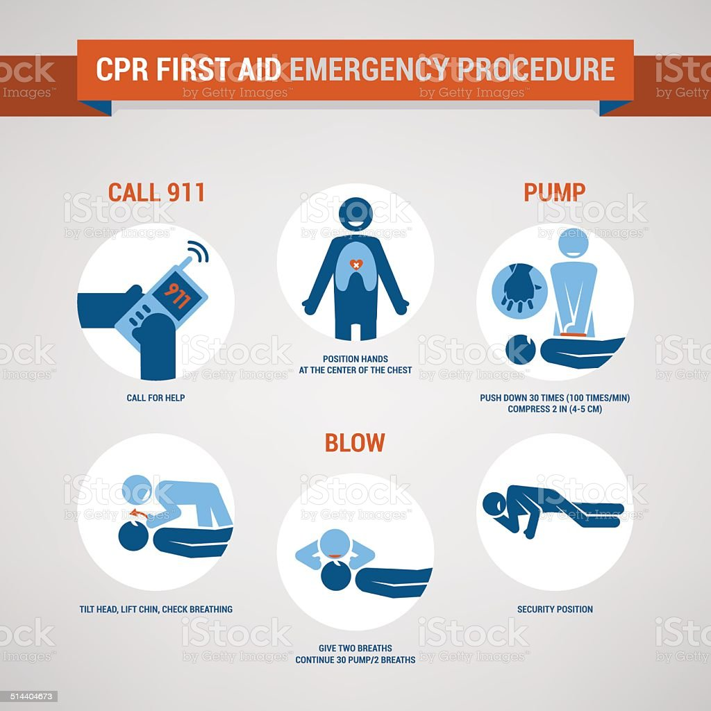 CPR vector art illustration