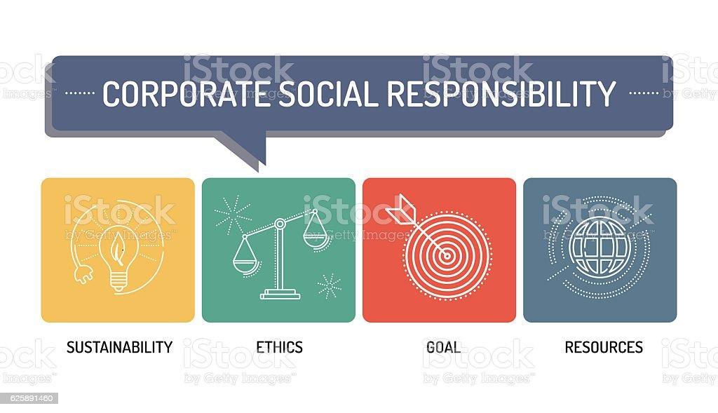 coprate social responsibilty