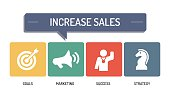 INCREASE SALES - ICON SET