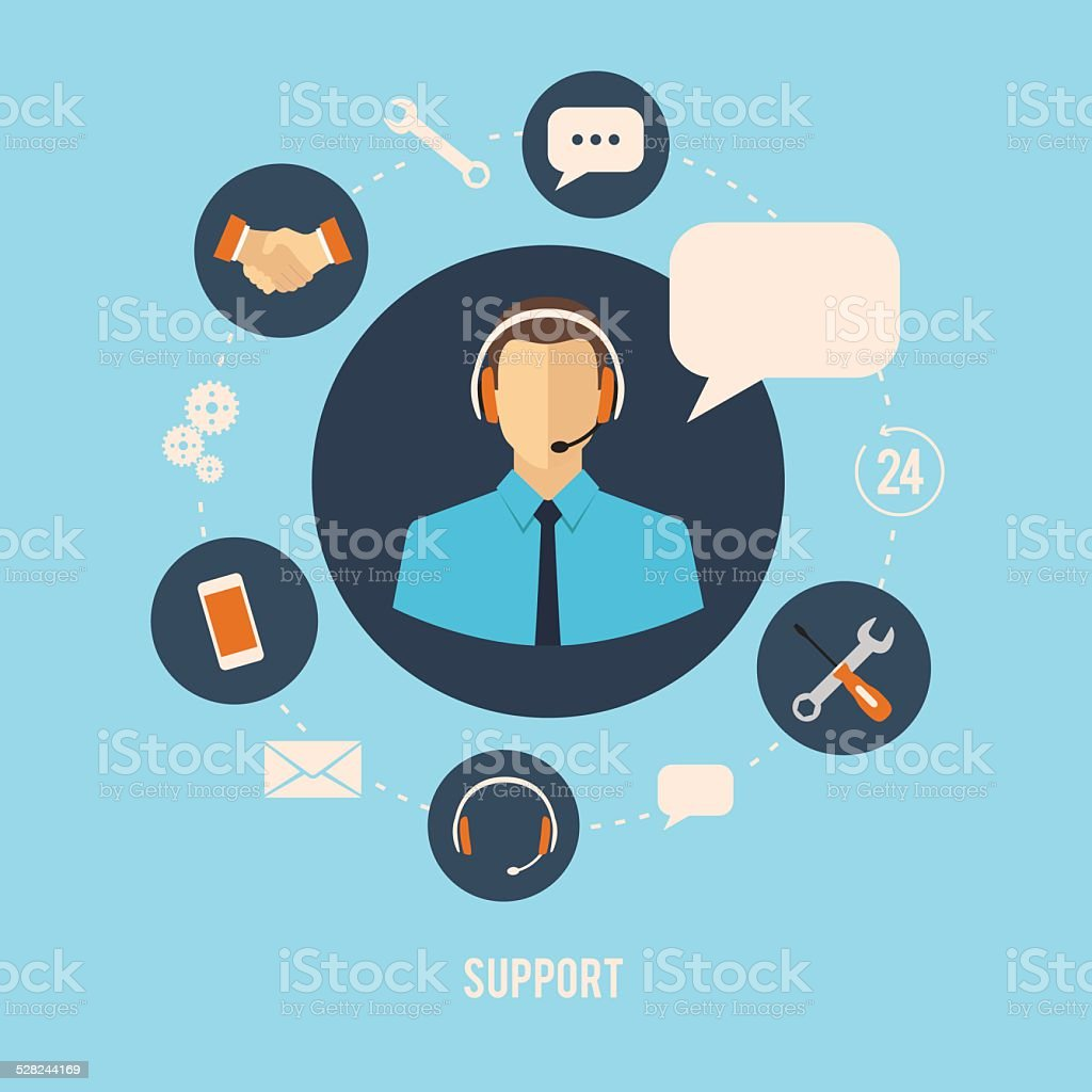 24h customer support center operator service icons concept vector art illustration