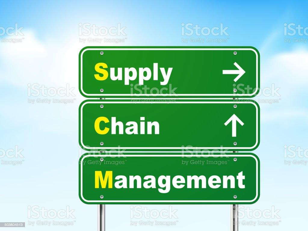 3d supply chain management road sign vector art illustration
