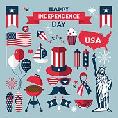 4th of July, Independence Day of the United States