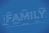Abstract blueprint with Family word.  Good family qualities concept.