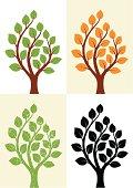 Abstract Tree Symbols