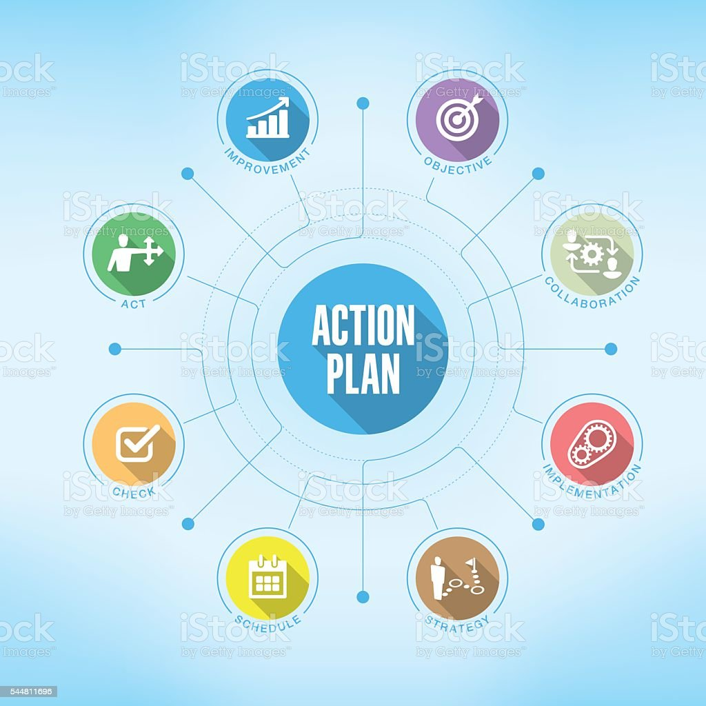 Action Plan chart with keywords and icons vector art illustration