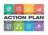 Action Plan Icon Set