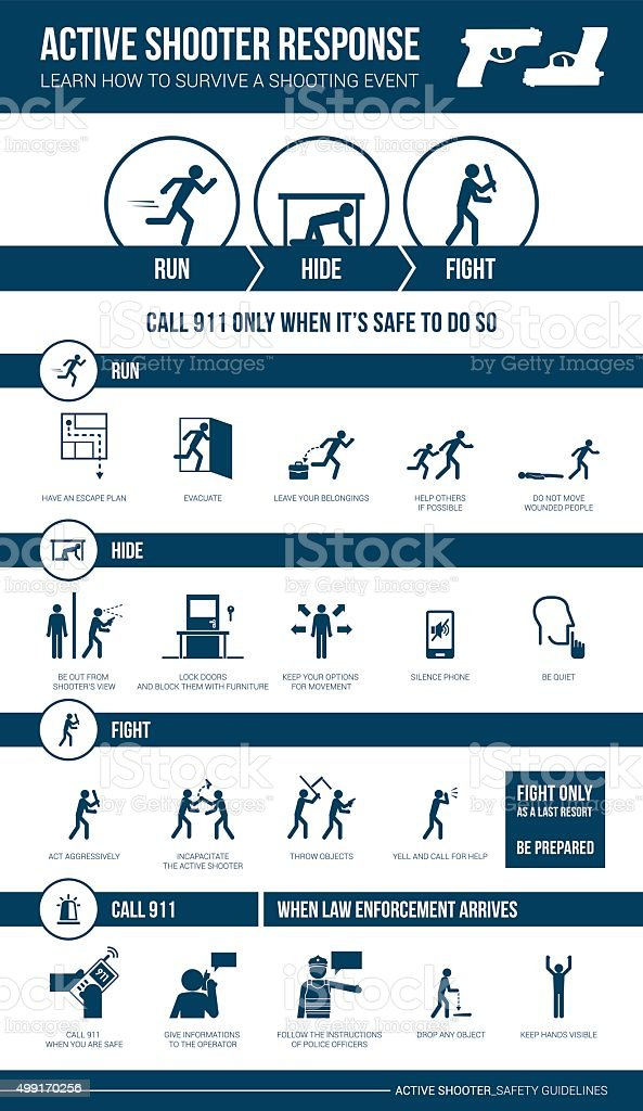 Active shooter response safety procedure vector art illustration